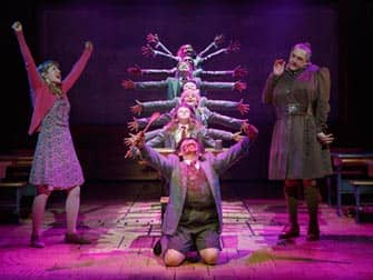 Matilda il musical a New York