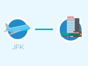 Aeroporto JFK a un hotel nel New Jersey