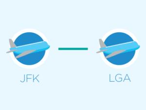 Collegamenti da JFK a LaGuardia o da LaGuardia a JFK