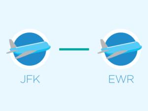 Collegamenti da JFK a Newark o da Newark a JFK